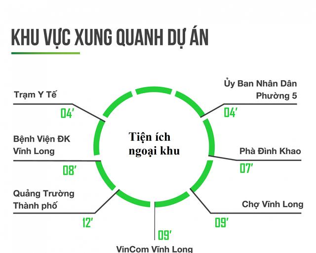 Tien-ich-du-an-dat-nen-Vinh-Long-Newton