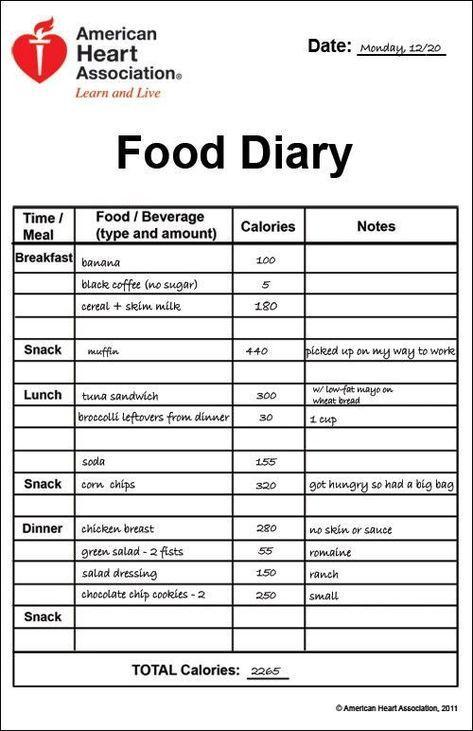 food diary using calories