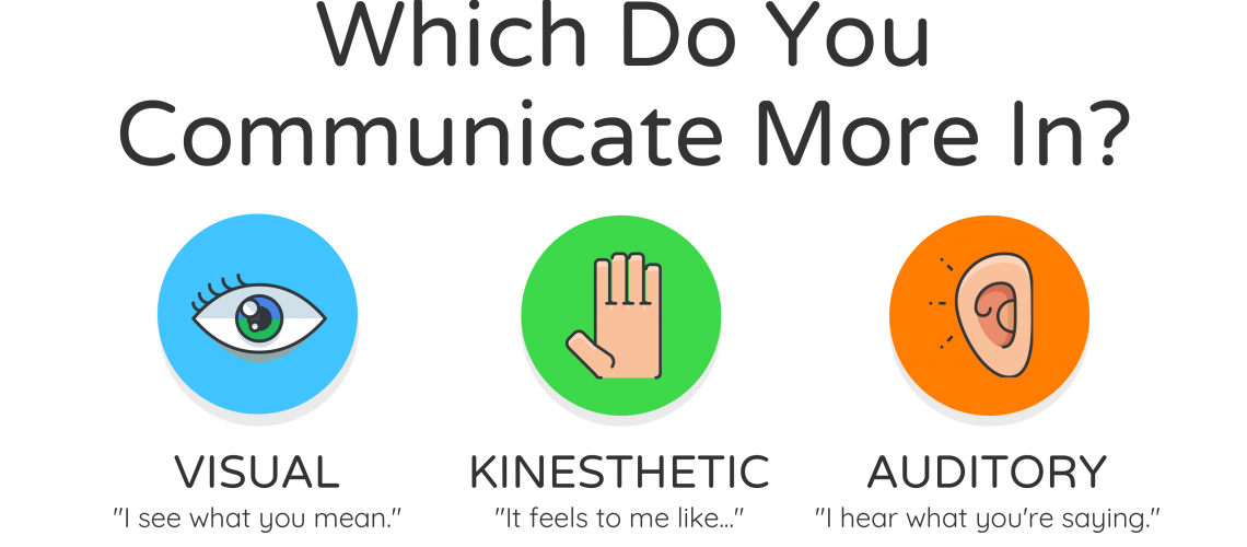 visual auditory kinesthetic ile ilgili görsel sonucu