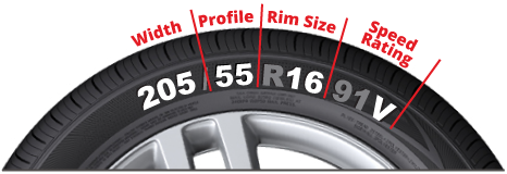 How to find your tyre size