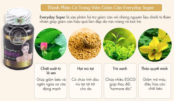 C:\Users\KD\Downloads\thuoc-giam-can-EveryDay Super.png