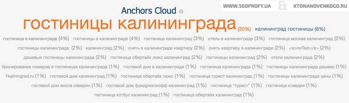 http://ktonanovenkogo.ru/image/google-filters5.png