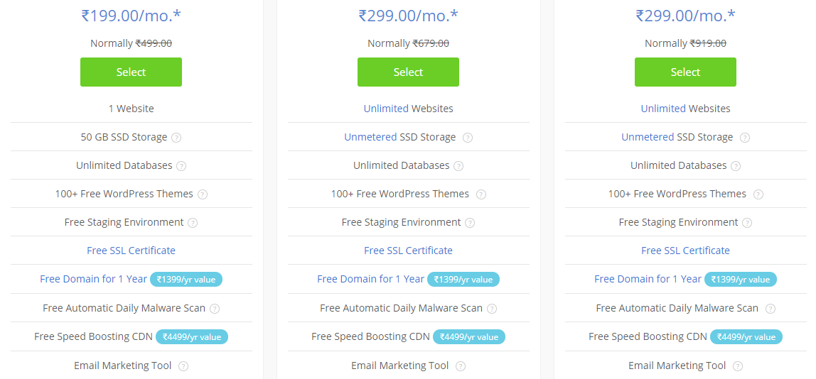 bluehost wordpress hosting pricing in india