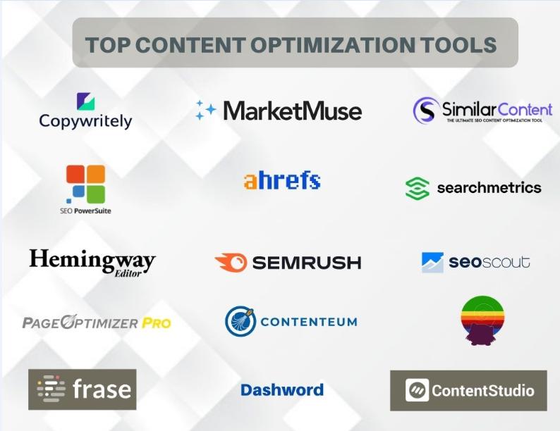 Best content optimization software