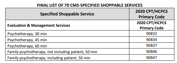 shoppable-services