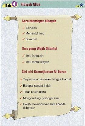 Nota Pendidikan Islam Tingkatan 5 Doc
