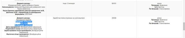 Будинок із каплицею, житло у Росії та квартира за $700. Нерухомість суддів Верховного Суду 10