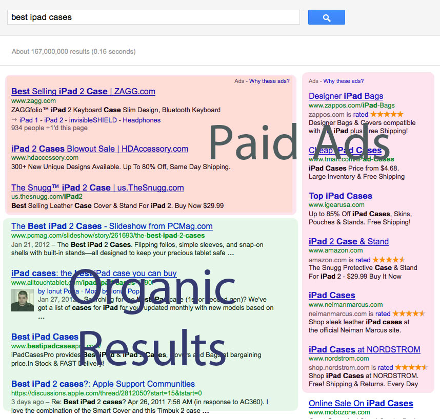 Search Results: What Are The Search Engine Results Pages (SERPs