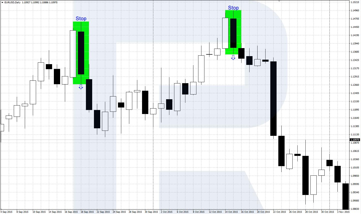 Rails - Kolejnice medvědí pattern