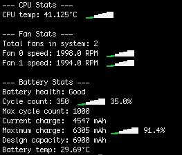 MacBook Pro fan speed