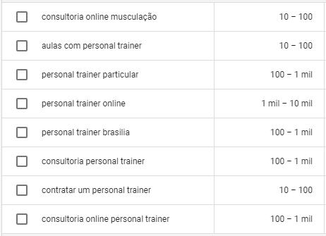 Marketing para personal trainer - Os melhores termos para o seu site