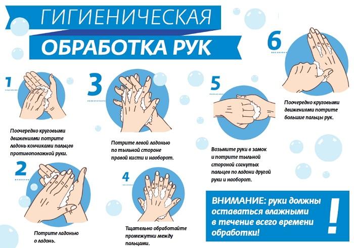 Как нужно мыть руки, чтобы не заразиться коронавирусом