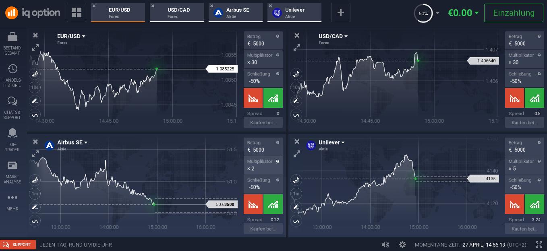 Handelsplattform von IQ Option als Screenshot