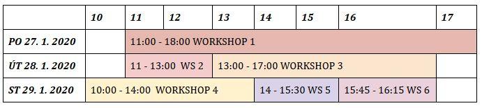 Přidružené workshopy - vyberte z níže uvedených workshopů, pokud máte zájem se zúčastnit (můžete vybrat více možností)        Associated Workshops - choose from the workshops below if you are interested in attending (you can select more options) PROGRAM: http://www.wirelessinfo.cz/cs/workshop-velka-a-otevrena-data-a-inovacni-huby-v-zemedelstvi-doprave-a-venkovskem-rozvoji/