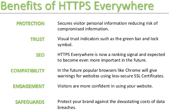 Benefits of HTTPS