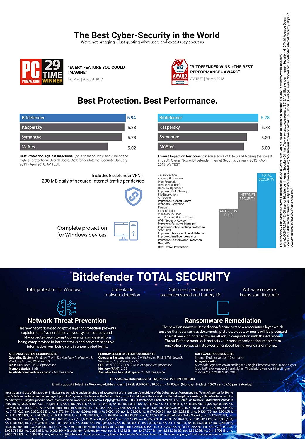 BitDefender Total Security Latest Version with Ransomware Protection