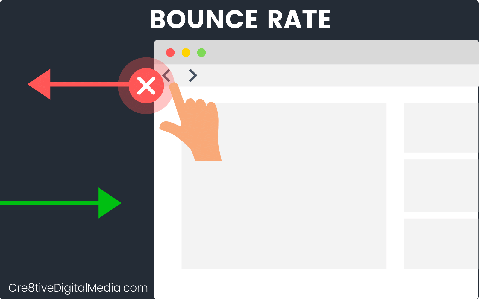 "What is ""Bounce rate""?"
