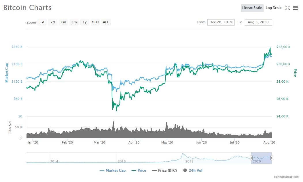 , Bitcoin's flash crash was a good lesson, Forex-News, Forex-News
