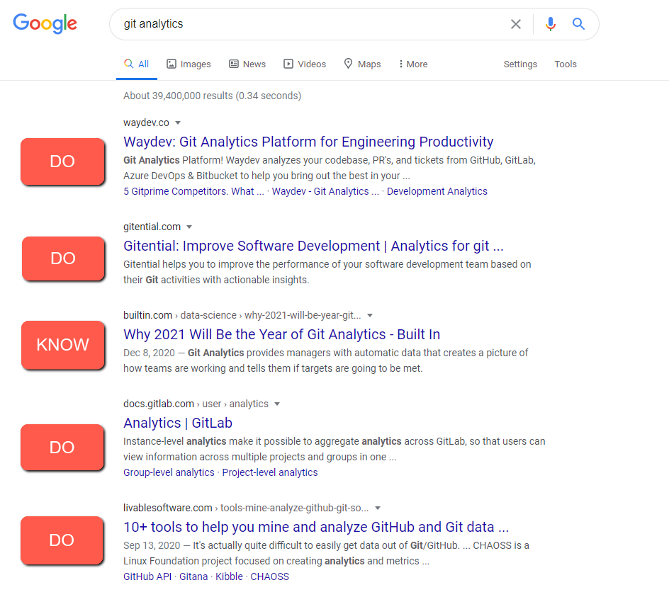 how to find search intent