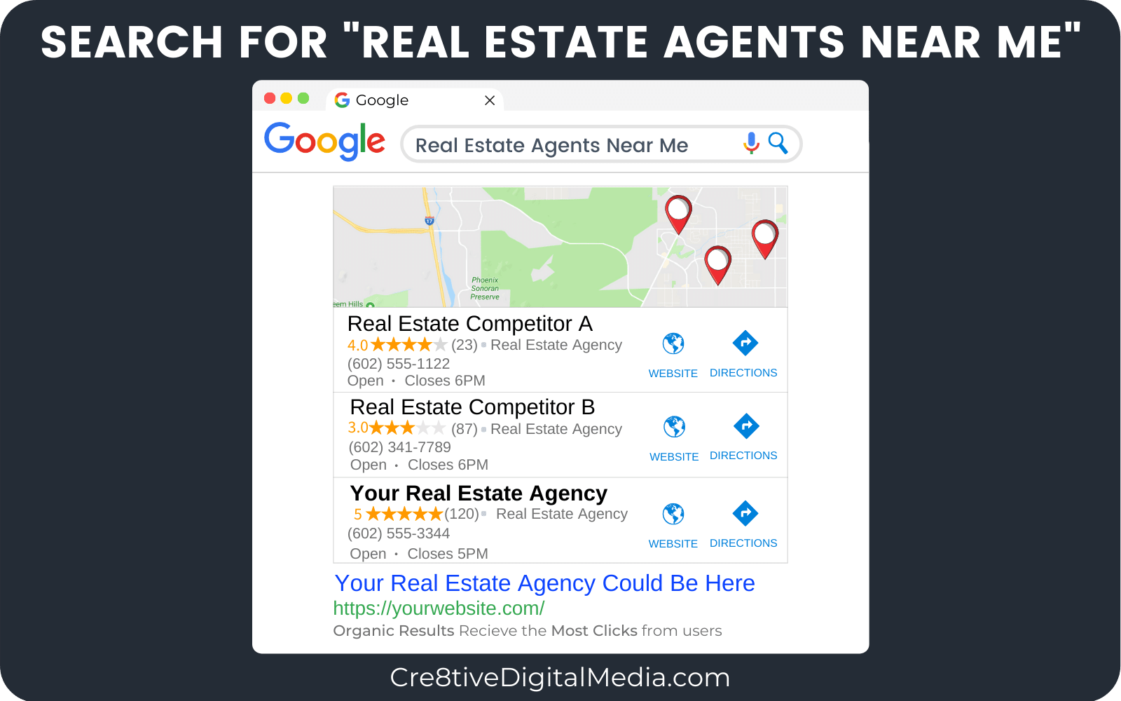 "Google Search For ""Real Estate Agents Near Me"""