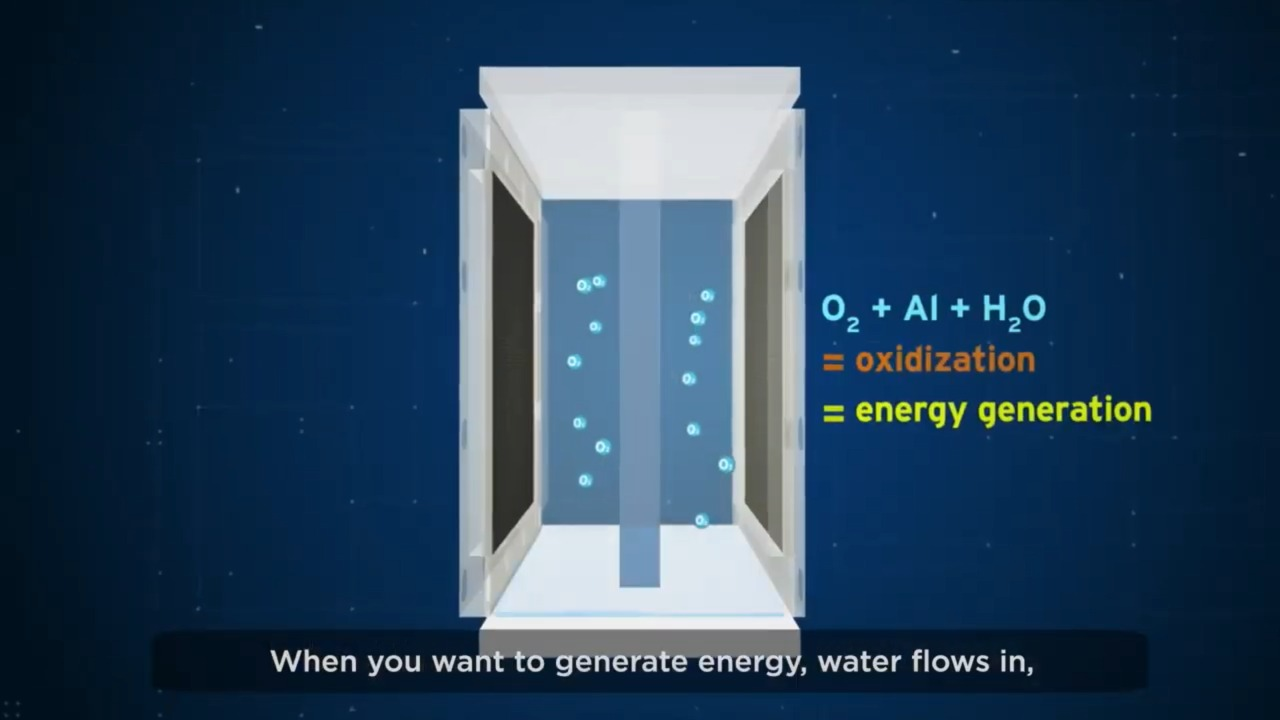 water flow to generate energy