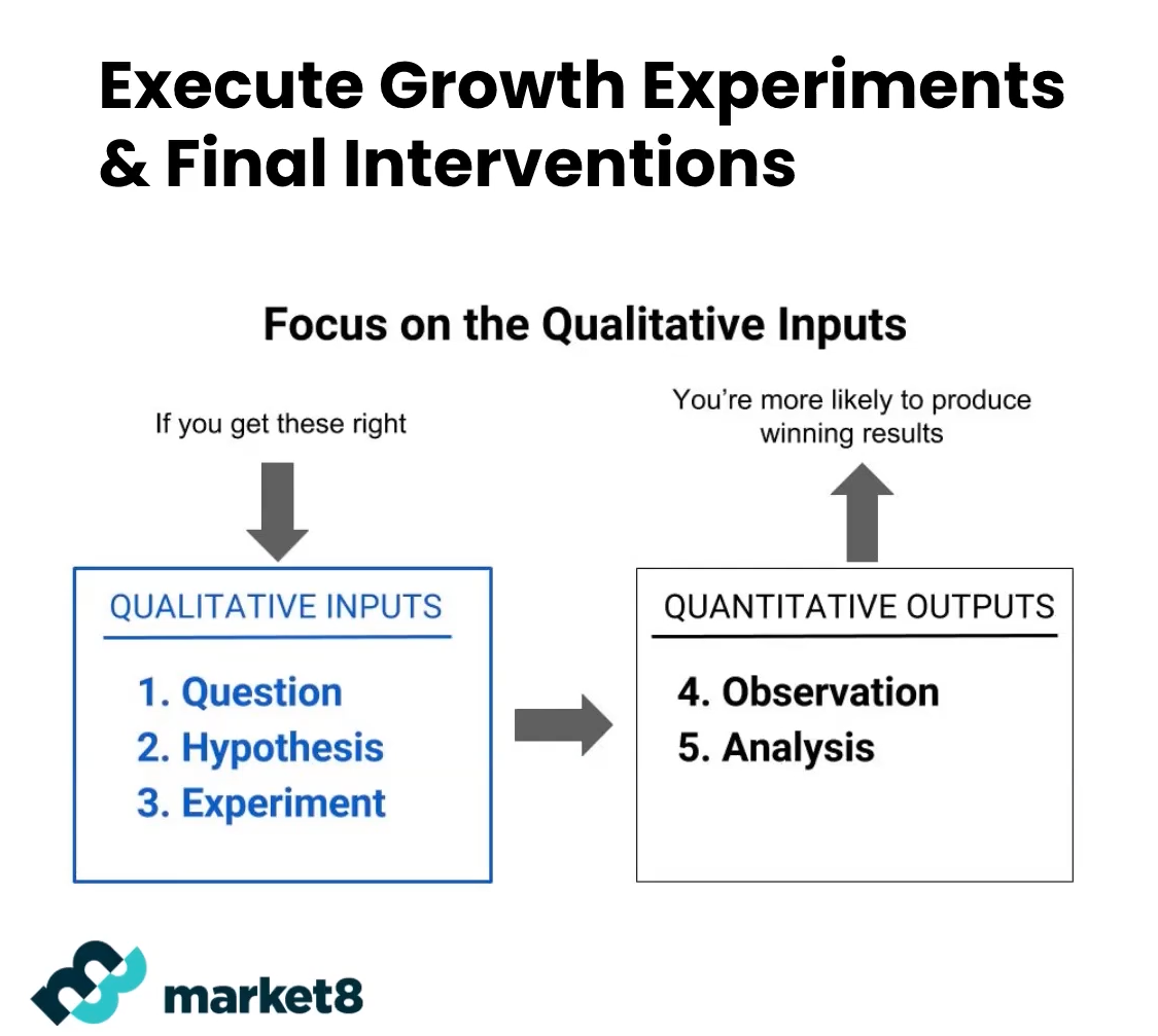 execute growth experiments and final interventions