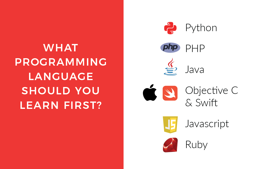 what programming language should you learn first