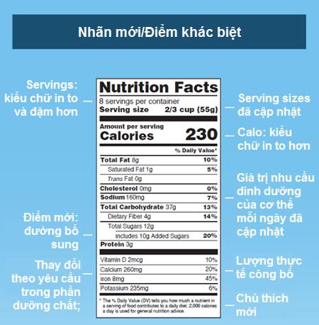 Kết quả hình ảnh cho cách đọc nhãn thực phẩm hạn chế kali