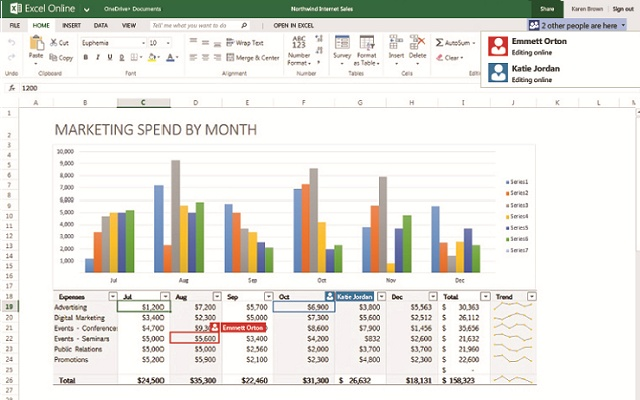 Ediblewildsus  Terrific Excel Online  Chrome Web Store With Lovable Excel Charts Templates Besides Convert Text To Numbers In Excel Furthermore Overtime Calculation In Excel With Awesome One Way Data Table Excel Also Scatter Plot Excel  In Addition Transpose Excel Shortcut And How To Print Labels From Excel Spreadsheet As Well As Play Games In Excel Additionally Excel Chart Addin From Chromegooglecom With Ediblewildsus  Lovable Excel Online  Chrome Web Store With Awesome Excel Charts Templates Besides Convert Text To Numbers In Excel Furthermore Overtime Calculation In Excel And Terrific One Way Data Table Excel Also Scatter Plot Excel  In Addition Transpose Excel Shortcut From Chromegooglecom