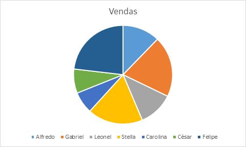 gráfico de pizza.png