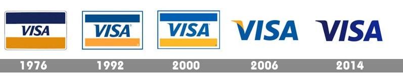 Lịch sử logo VISA