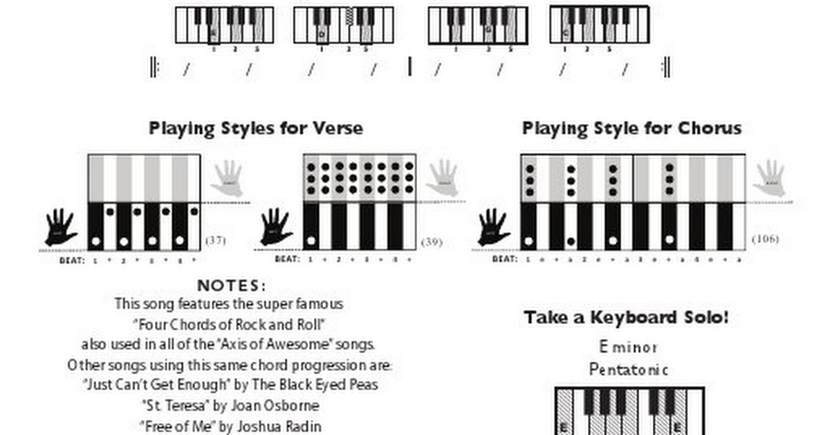 Dynamite (Keyboard Chart) pdf - Google Drive