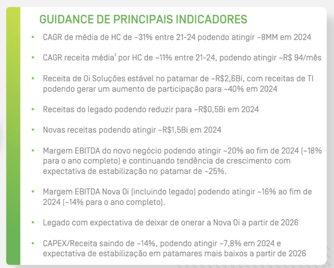 Guidance para o triênio 2022-2024.
