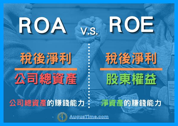 ROE ROA差在哪?