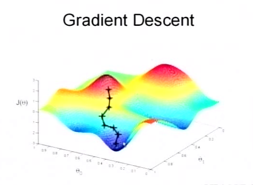 Gradient_descent_1.png