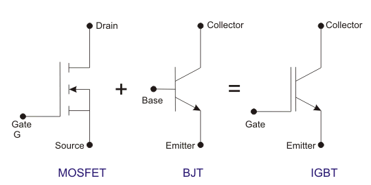 why is an igbt better than a bjt or mosfet