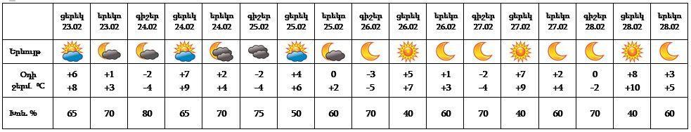 http://mes.am/u_files/image/2021%20YEGHANAK/February/armenian%20weather%2023_02_2021____2222.jpg