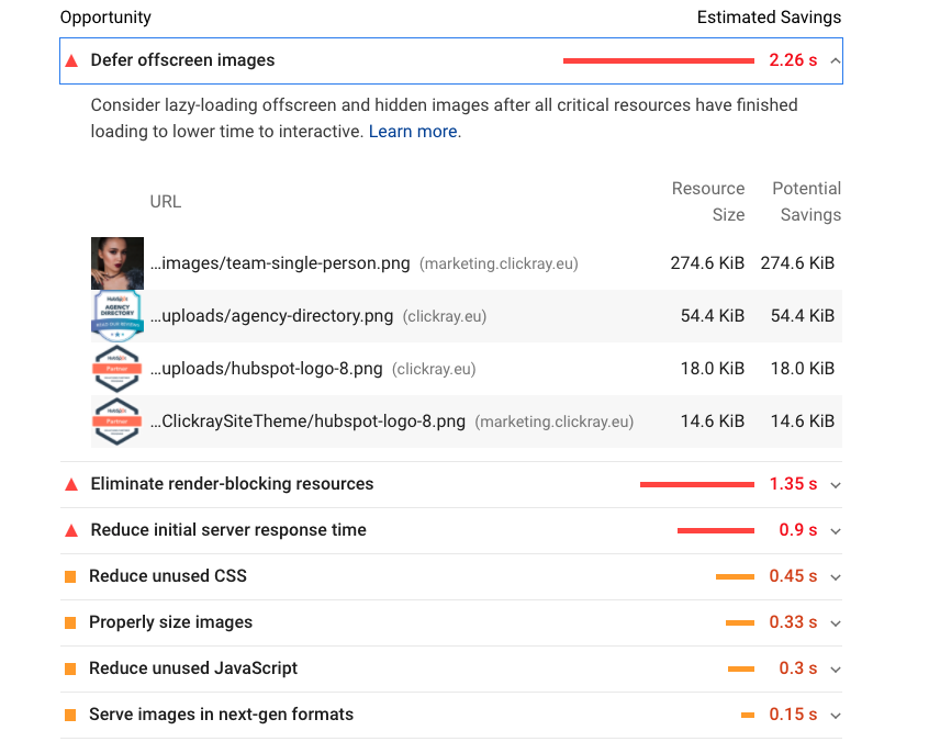 Google PageSpeed Insights Before Implementation