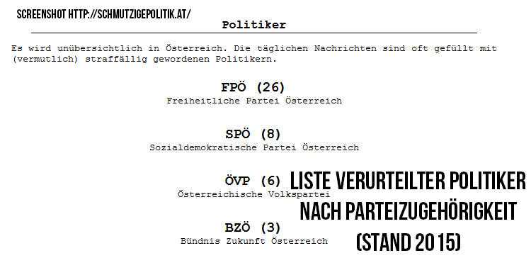 FireShot Screen Capture #025 - 'Politiker' - schmutzigepolitik_at.png
