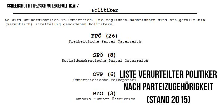 FireShot Screen Capture #025 - 'Politiker' - schmutzigepolitik_at.png