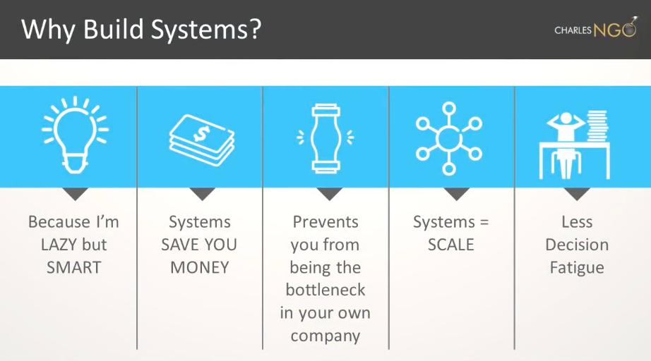 Система в онлайн-маркетинге