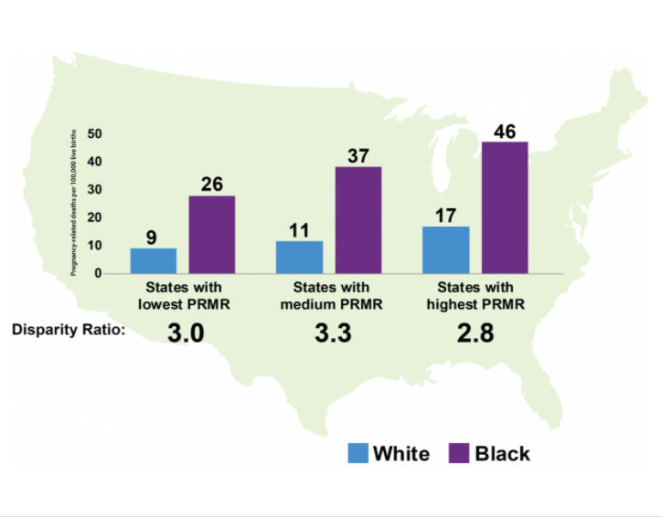 infographic: disparity ratio of PRMR across different states, showing that the black community suffers from a higher pregnancy mortality rate.