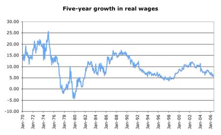 Leredità economica di Margaret Thatcher