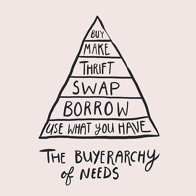the-buyerachy-of-needs-infographic