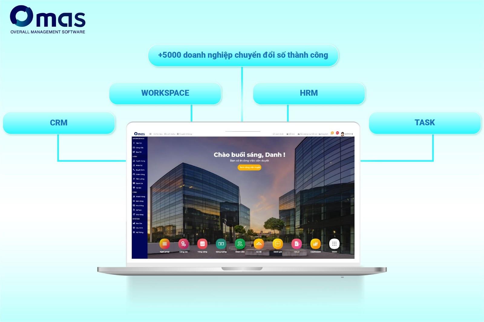 Omas – Phần mềm quản lý doanh nghiệp tổng thể