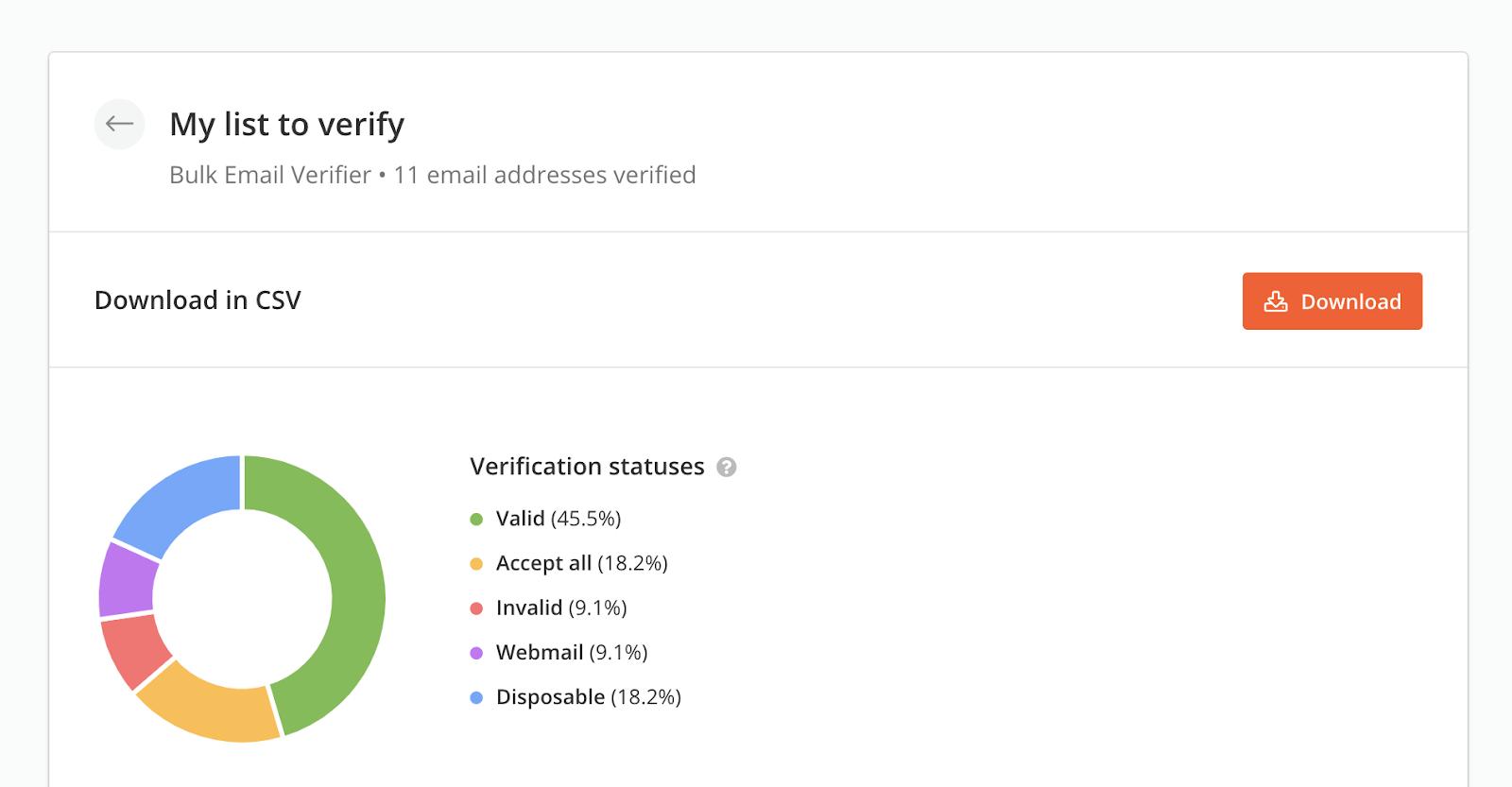Verification statuses in the Bulk Email Verifier