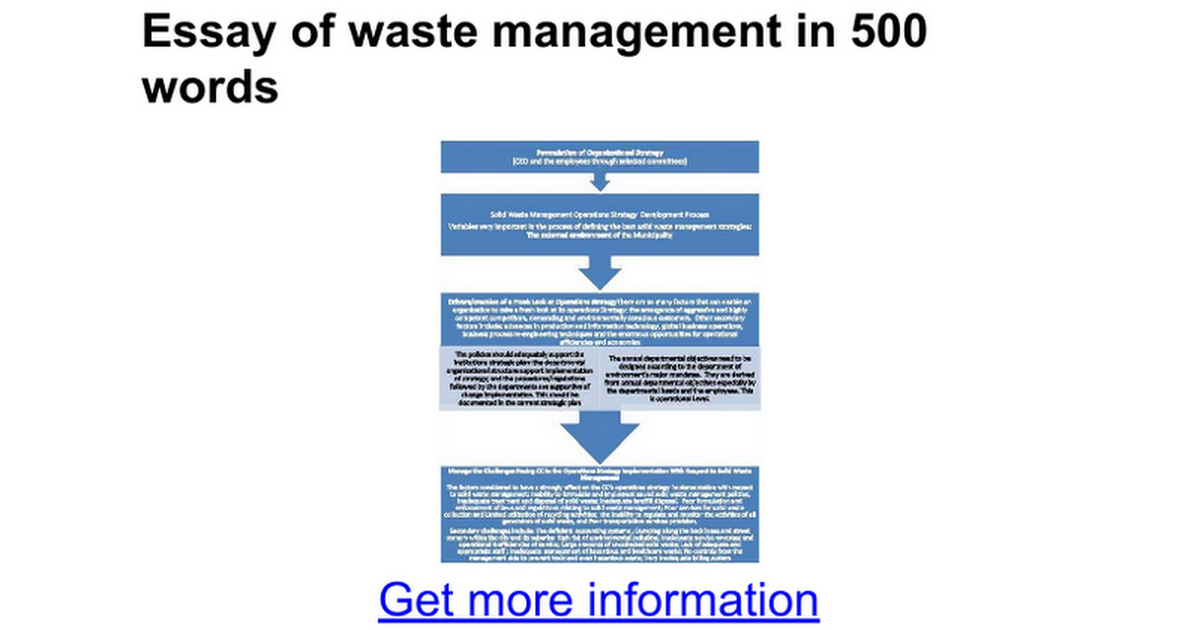 essay of waste management in words google docs