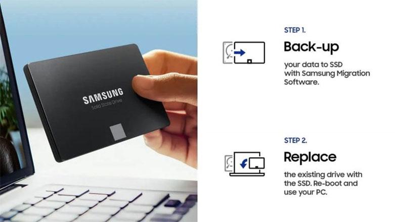 Ổ cứng SSD Samsung 870 EVO 250GB (MZ-77E250BW)   Nâng cấp dễ dàng