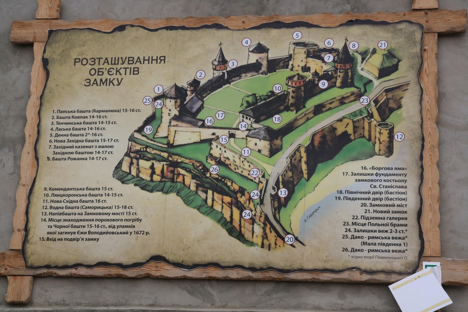 Розташування об'єктів замку у Кам'янці