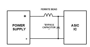 Rysunek 4. Układ scalony z rdzeniem ferrytowym kondensatorem.